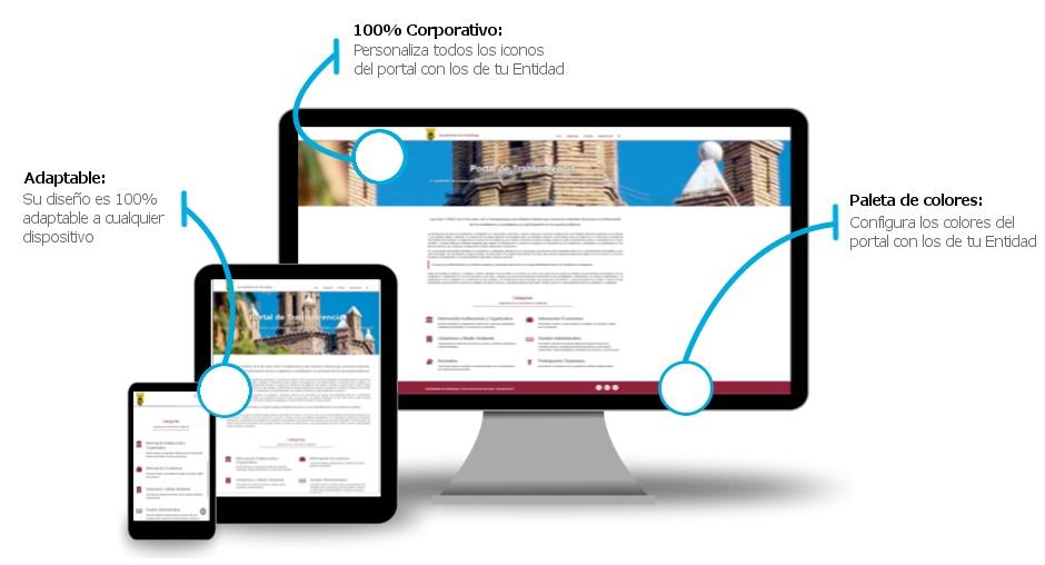 CLMTEC - Portal de Transparencia